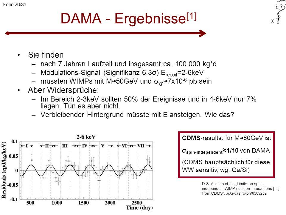 DAMA - Ergebnisse[1] Sie finden Aber Widersprüche:
